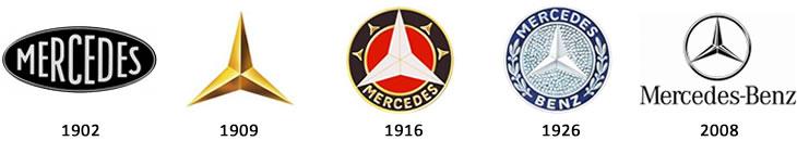 История логотипа Mercedes-Benz